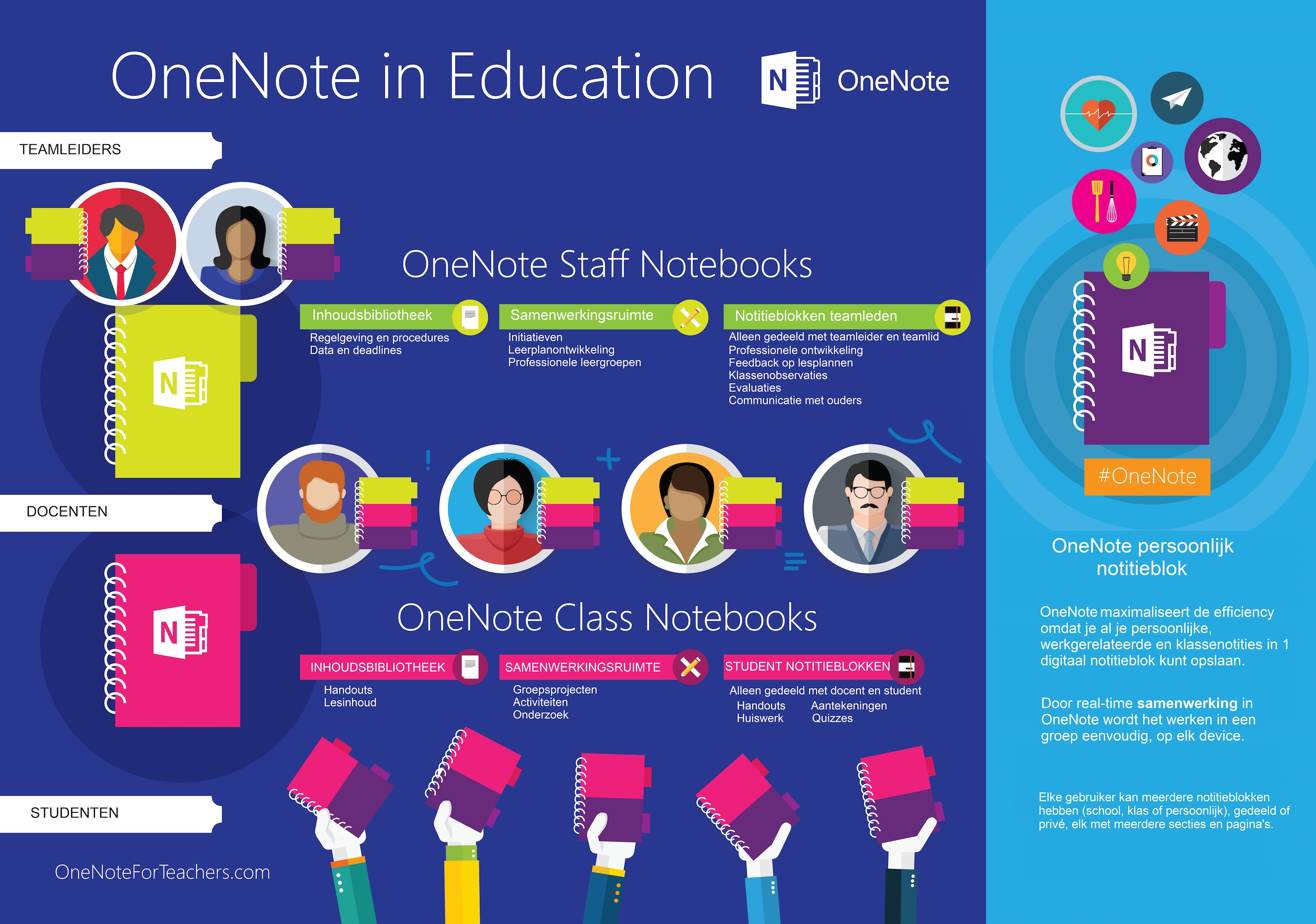 OneNoteEducation