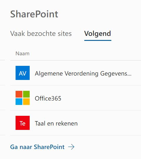 SharePoint sites die je volgt